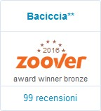 Zoover Camping Baciccia